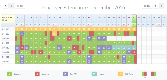 laravel employee attendance sheet using mysql pivoting function
