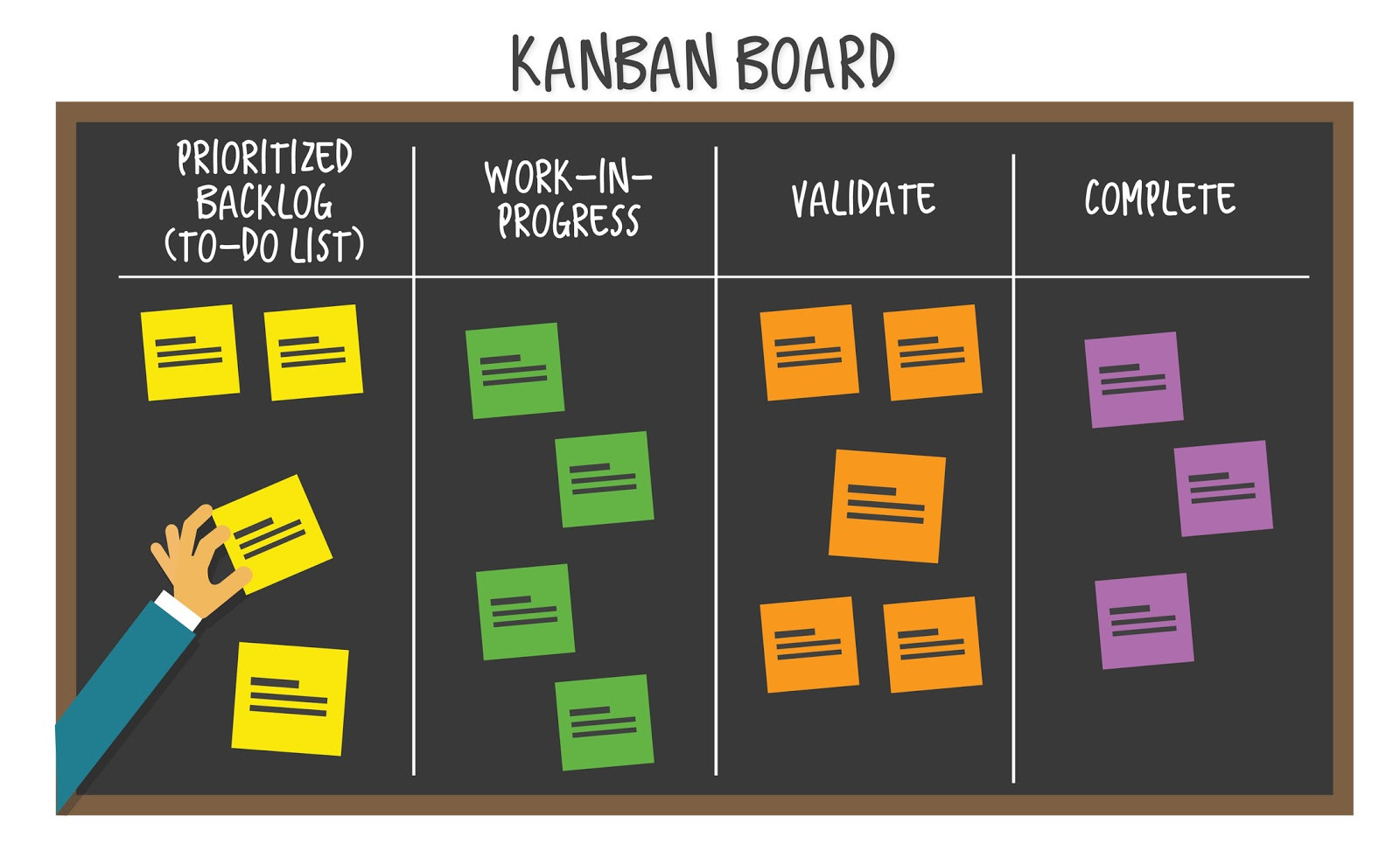 Laravel Kanban Board based on Vue.js | Drag and Drop Card, Sorting and many more